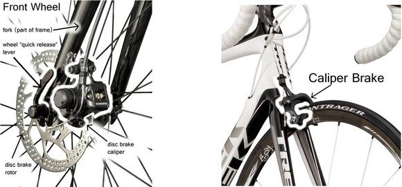 Adjusting Your Bike Brakes Is Easy