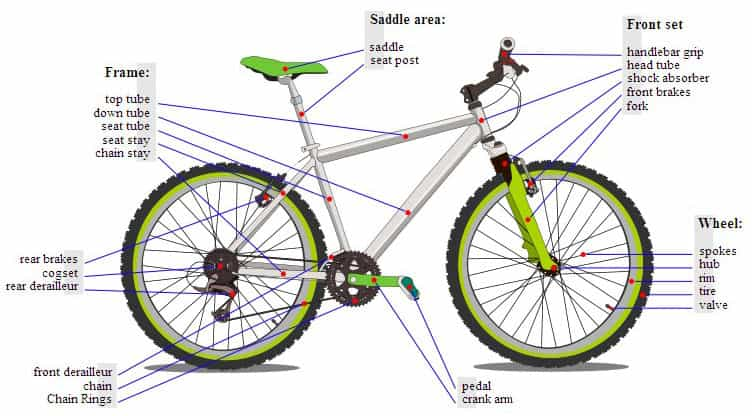 build your own mountain bike