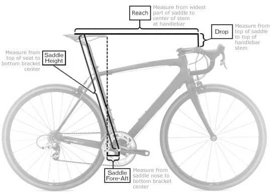 bike seat positioning